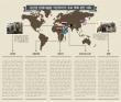 2014년 2월 세계박해소식