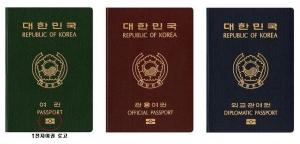 한국 여권