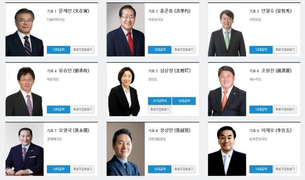 제19대 대통령 선거 후보자들