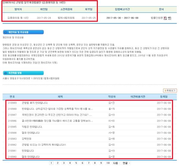 정의당 김종대 의원 등 10명의 의원이 발의한 '[2007016] 군형법 일부개정법률안'