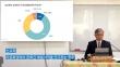 한국선교연구원장 문상철 박사가 온라인으로 '2018 한국 선교 동향'을 발표하고 있는 모습.