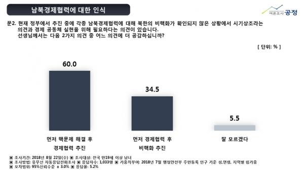 선 핵문제 해결, 후 경제협력 추진 남북경제협력 공정