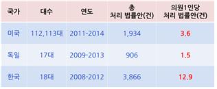 대화문화아카데미 한국정치의 새길