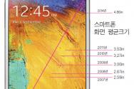 연도별 스마트폰 화면 평균 크기