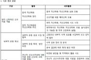 2015년 제14회 한국선교지도자 포럼