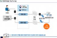 '나만의 예우' 시스템으로 정부24 온라인 민원 11종을 즉시 발급 할 수 있다. ⓒ국가보훈처