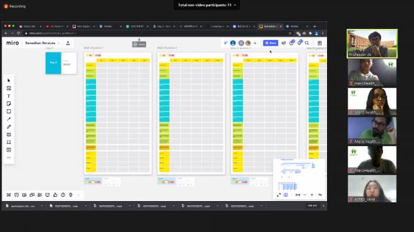 온라인 회의 플랫폼 Zoom을 활용한 Design Sprint 진행 모습.
