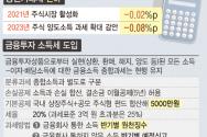 정부, 세제발전심의위원회 열어 세법개정안 확정