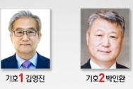 제 34회 기독교대한감리회 감독회장 후보