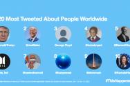 2020년 '가장 많이 트윗된 인물'