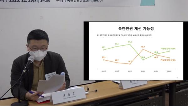 한국리서치 여론조사본부 오승호 부장