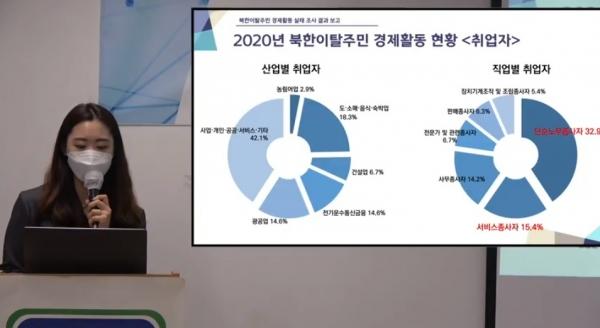 김소연 연구위원(NKDB)