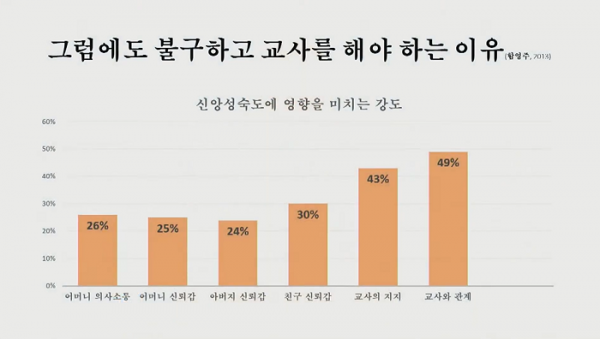 서울홍성교회 교사세미나