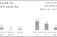 서울대학교 유명순 교수팀