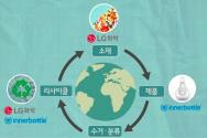 LG화학·이너보틀 플라스틱 에코 플랫폼
