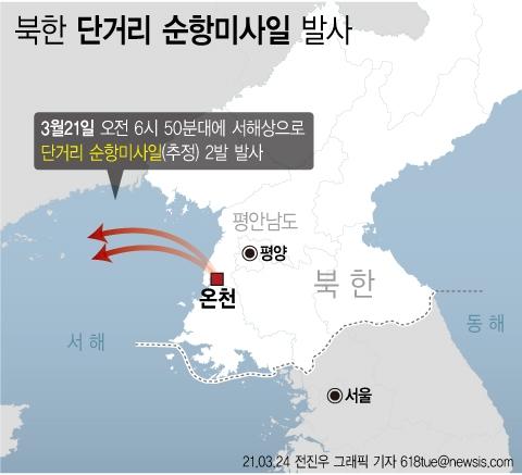 북한이 지난 21일 오전 평안남도 온천에서 서해상으로 단거리 순항미사일 2발을 발사했다. ⓒ뉴시스