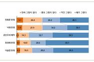 한국기독교사회문제연구원
