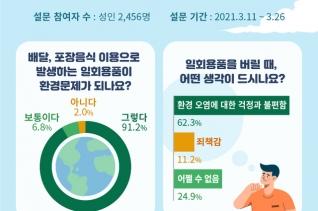 KT CS 리서치사업팀