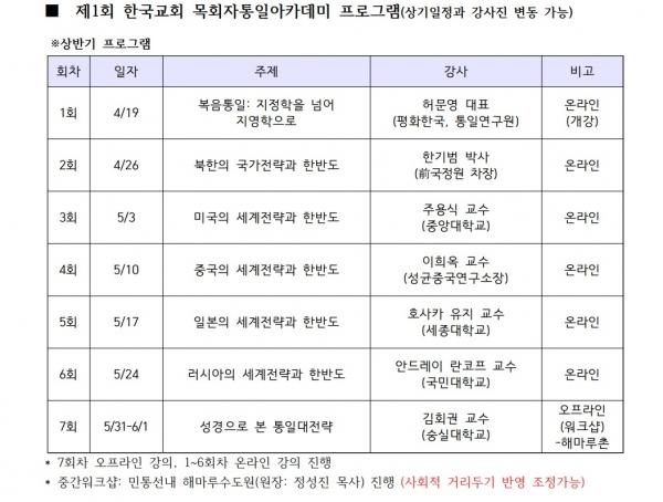 통일한국 제1회 한국교회 목회자통일아카데미 프로그램