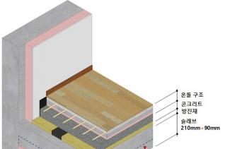 SK에코플랜트 층간소음 저감 바닥구조 개념도