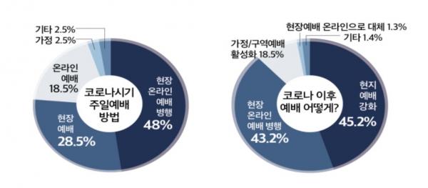 한국성결신문