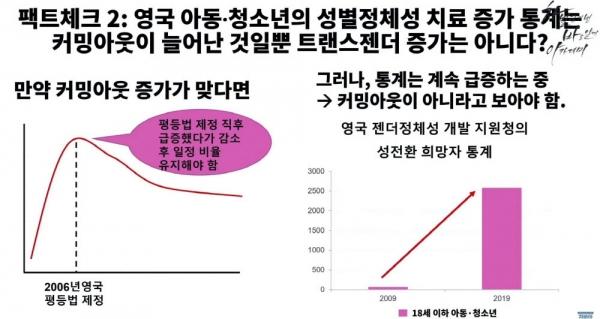 젠더개발지원소(Gids) 공식적인 통계 자료
