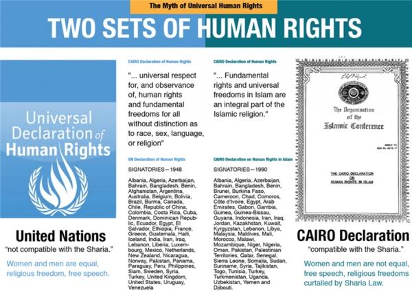 유엔 인권선언과 카이로 인권선언