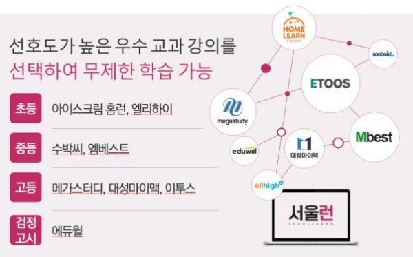 서울시 교육플랫폼 '서울런'
