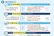 소외계층을 위한 미디어포용 종합계획 세부 추진 목표 인포그래픽